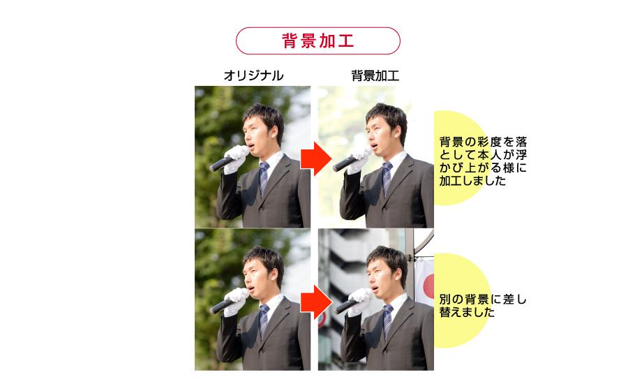 背景加工の比較イメージ